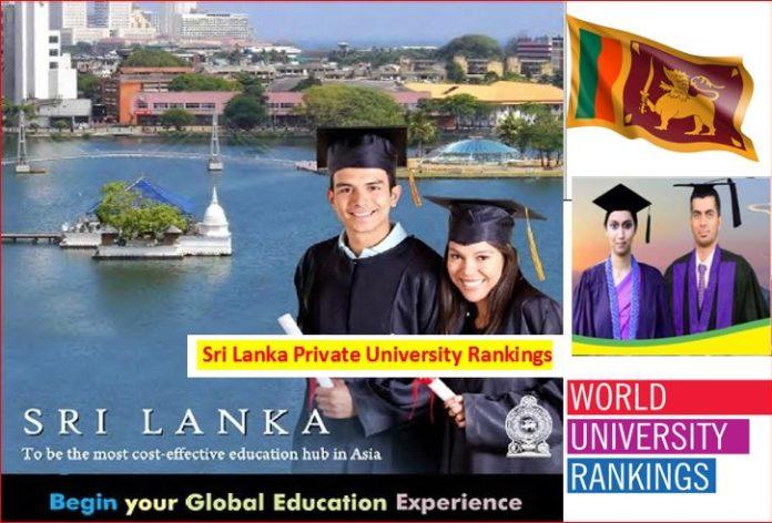 202S ri Lanka Private Universities Ranking