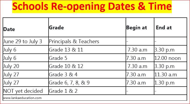 Sri Lanka School Re Opening Dates & Time Table
