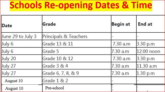 Sri Lanka School opening reopening times dates